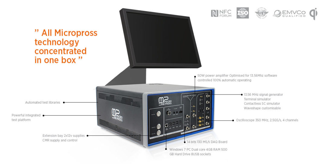 GSMA NFC CONFORMANCE TEST SOLUTION
